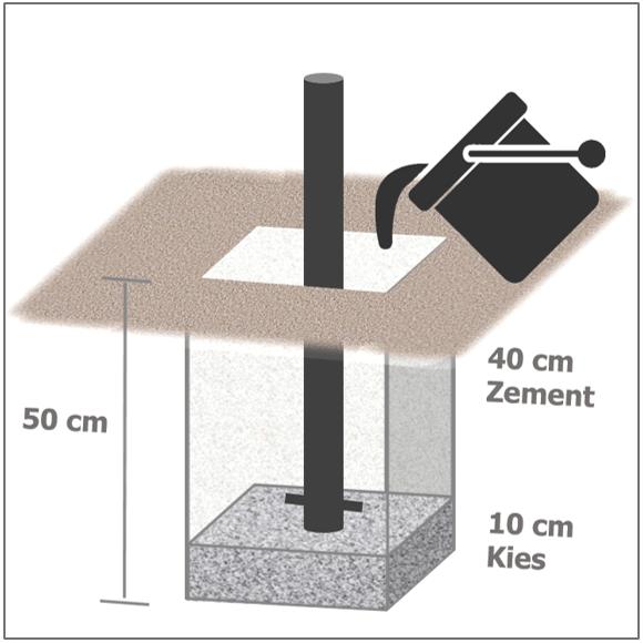 Pfosten einbetonieren Zement